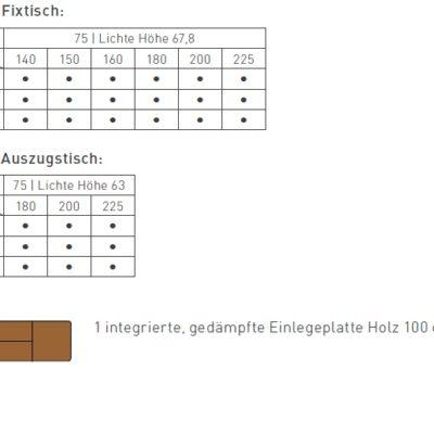 Tisch Flaye mit rechteckiger Tischplatte, Größen- und Typenübersicht